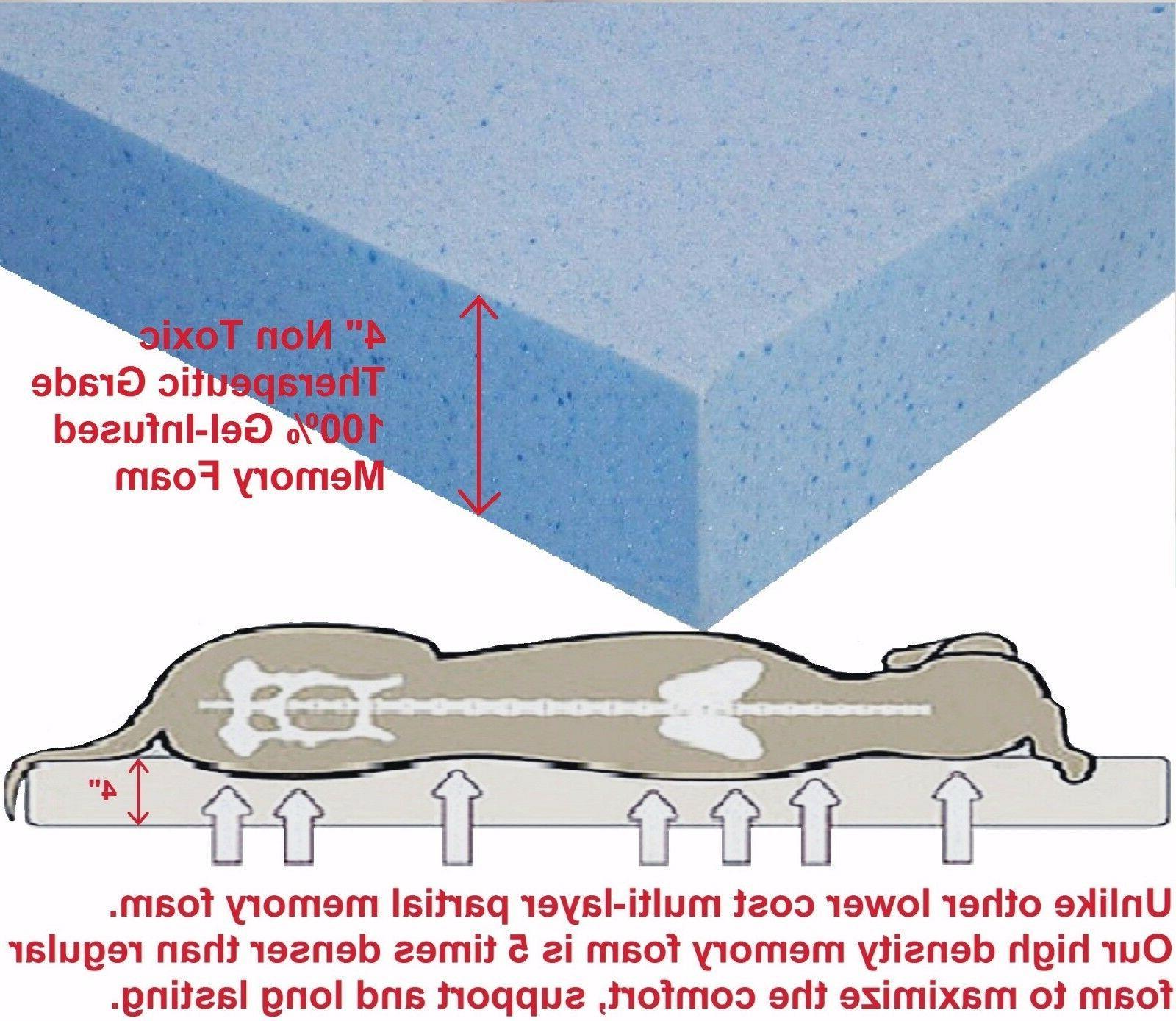 1680 Foam Bed