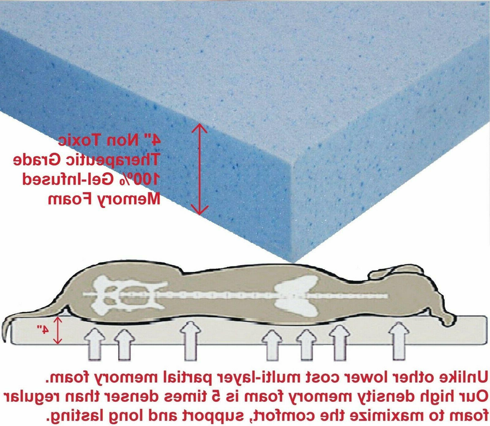 Heavy Duty Denim Waterproof Memory Foam XL Large Dog